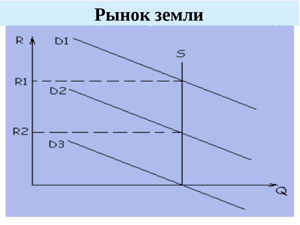 Рынок земли (C) ПТПЛ, 2004