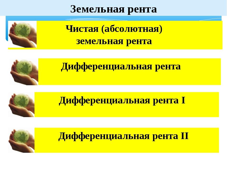 Чистая (абсолютная) земельная рента Дифференциальная рента Дифференциальная р...
