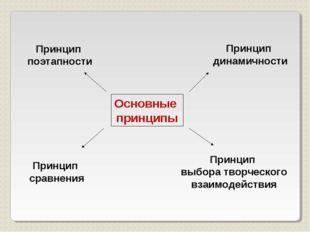 Основные принципы Принцип поэтапности Принцип динамичности Принцип сравнения