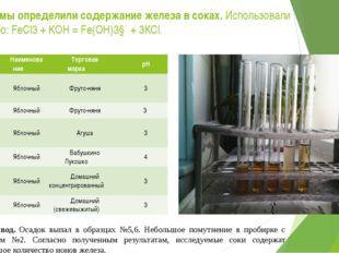 Далее мы определили содержание железа в соках. Использовали реакцию: FeCl3 +