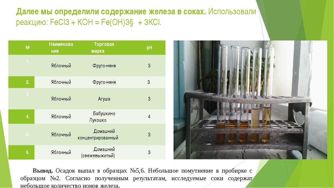Далее мы определили содержание железа в соках. Использовали реакцию: FeCl3 +...