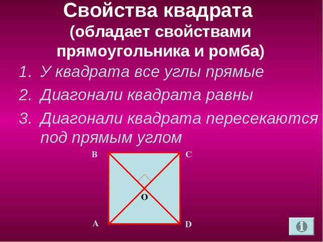 Свойства квадрата (обладает свойствами прямоугольника и ромба) У квадрата все...