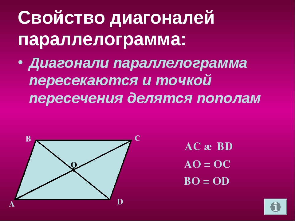 Свойство диагоналей параллелограмма: Диагонали параллелограмма пересекаются и...