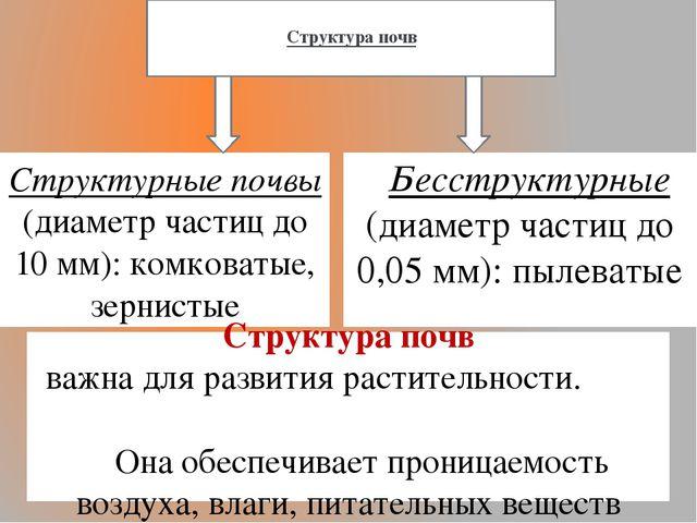 Структура почв Бесструктурные (диаметр частиц до 0,05 мм): пылеватые Структу...