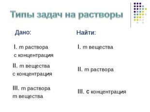 Дано: Найти: II. m раствора I. m вещества II. m вещества c концентрация III.