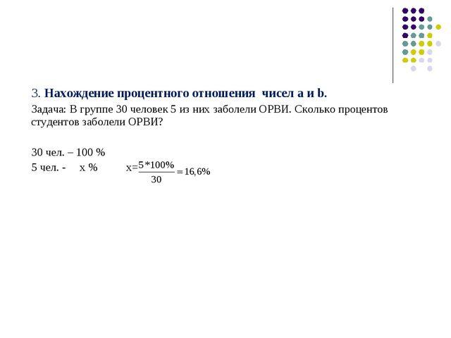 3. Нахождение процентного отношения чисел a и b. Задача: В группе 30 человек...