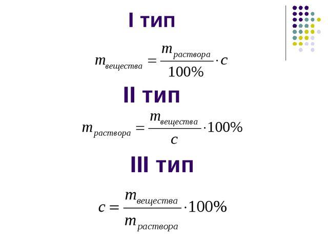 I тип II тип III тип
