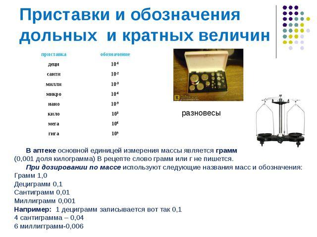 Приставки и обозначения дольных и кратных величин В аптеке основной единицей...
