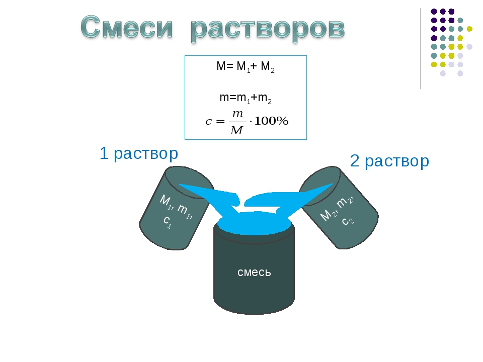 1 раствор 2 раствор M= M1+ M2 m=m1+m2