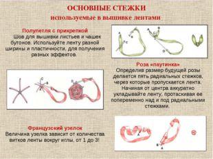 ОСНОВНЫЕ СТЕЖКИ используемые в вышивке лентами  Полупетля с прикрепкой Шов д