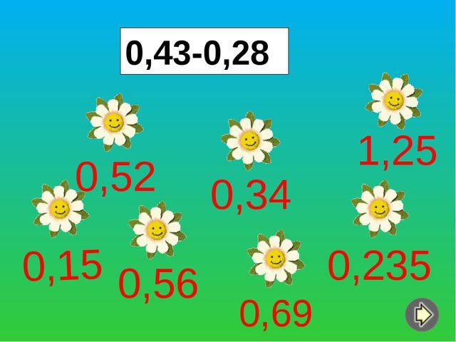 1,16+0,14 1,3 1,8 18 1,1 1,5 5 2,5