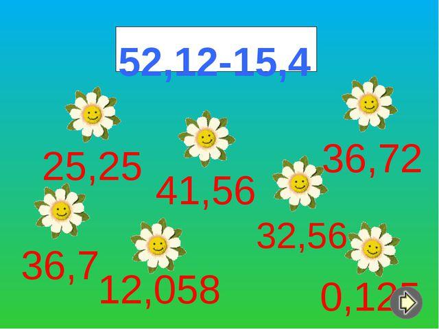 67,25-20,781 46,469 12,256 25,34 45,469 251,3 36,547 28,9