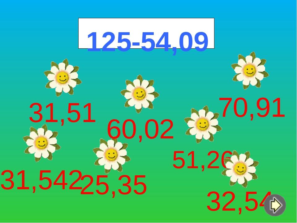 1,16-0,24 0,37 0,28 0,52 0,82 1,38 0,45 0,92