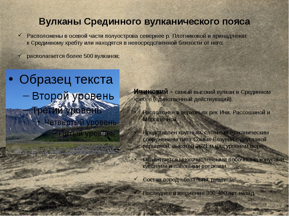 Вулканы Срединного вулканического пояса Расположены в осевой части полуостров...