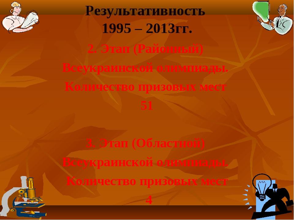 Результативность 1995 – 2013гг. 2. Этап (Районный) Всеукраинской олимпиады. К...