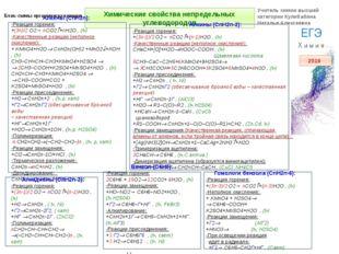 Химические свойства непредельных углеводородов Алкены (CnH2n): -Реакция горен