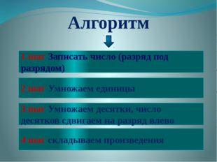 Алгоритм 1 шаг Записать число (разряд под разрядом) 2 шаг Умножаем единицы 3