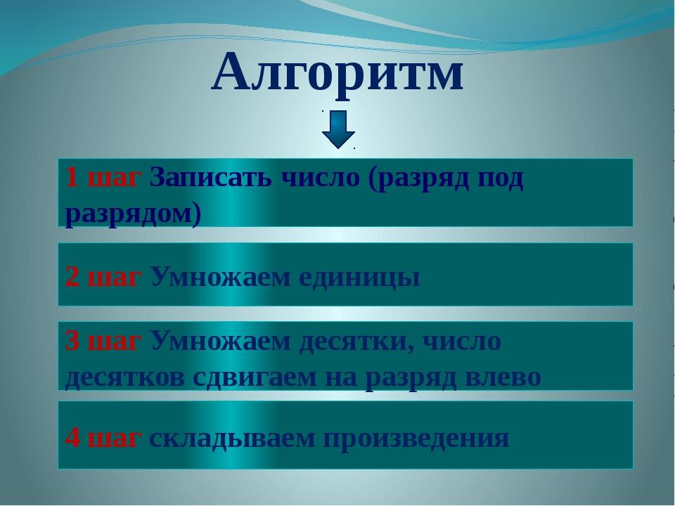 Алгоритм 1 шаг Записать число (разряд под разрядом) 2 шаг Умножаем единицы 3...