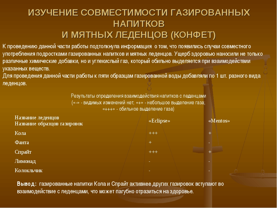ИЗУЧЕНИЕ СОВМЕСТИМОСТИ ГАЗИРОВАННЫХ НАПИТКОВ И МЯТНЫХ ЛЕДЕНЦОВ (КОНФЕТ) К про...