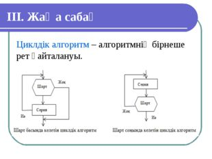 IІІ. Жаңа сабақ Циклдік алгоритм – алгоритмнің бірнеше рет қайталануы.