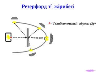 Атомның ядролық немесе планетарлық моделі Планеталардың Күнге тартылып,оның т