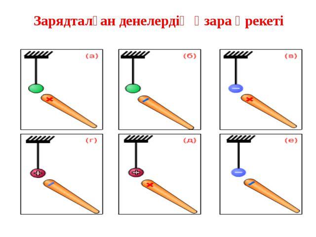 Жіпке ілінген шарлардың зарядтарының таңбасын анықтау