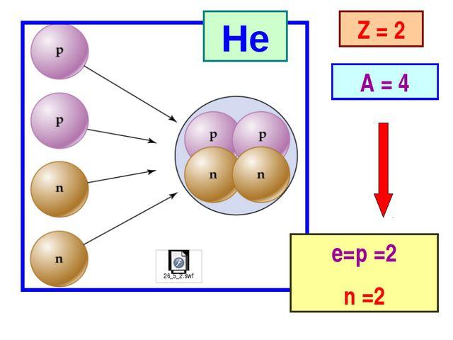 Сутегі атомы 1 р Я 1 е 1 1