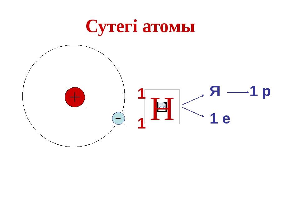 Гелий атомы Я 2 е 2 р 2 n 2 4