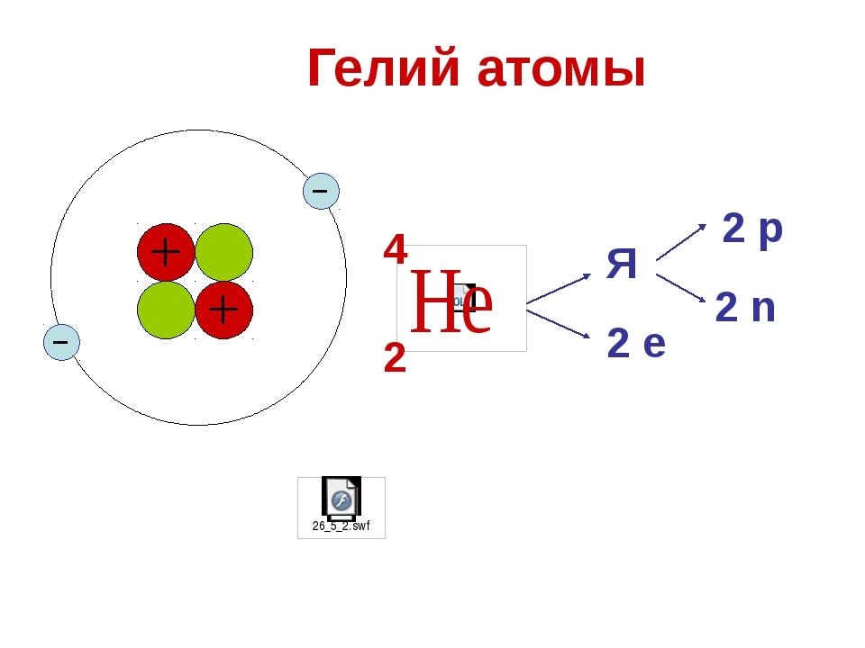 Литий атомы Я 3 е 3 р 4 n 3 7