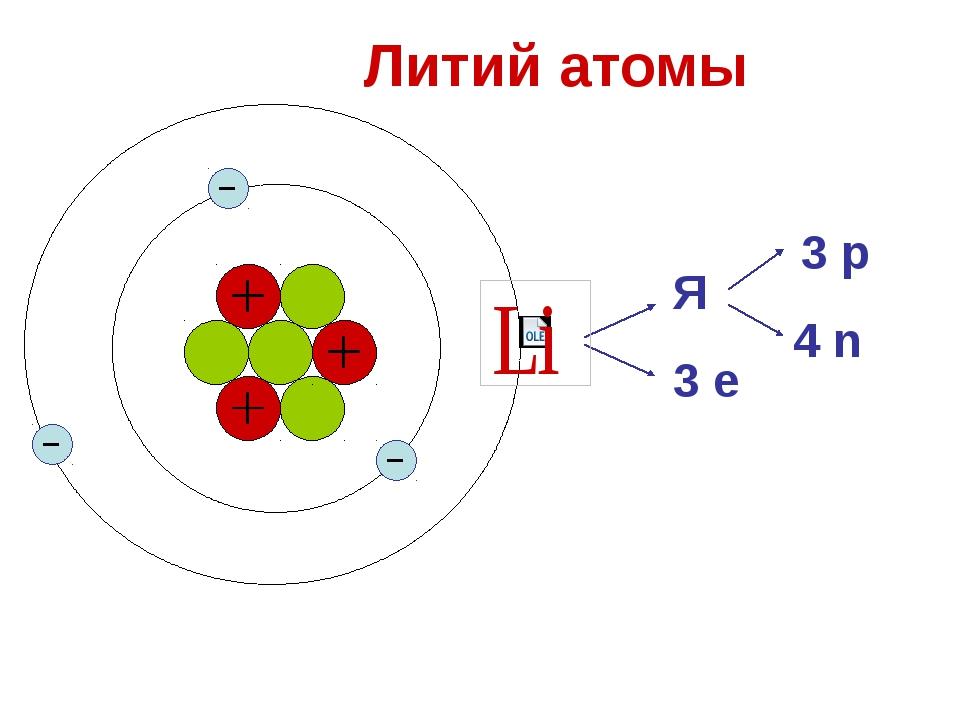 Я 13 е 13 р 27 – 13 = 14 n 13 27 Алюминий атомы