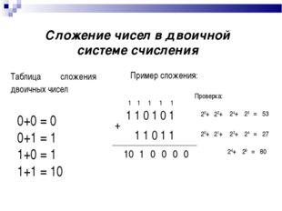 Сложение чисел в двоичной системе счисления Таблица сложения двоичных чисел 0