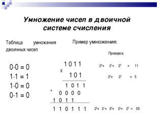 Умножение чисел в двоичной системе счисления Таблица умножения двоичных чисел