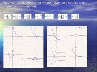 На рисунках изображены линии, надо им в соответствии подписать уравнения.
