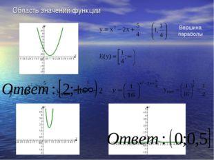 Область значений функции Вершина параболы