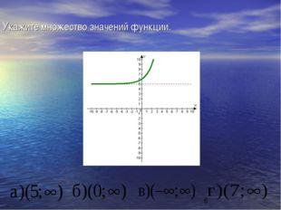 Укажите множество значений функции. а) (5;