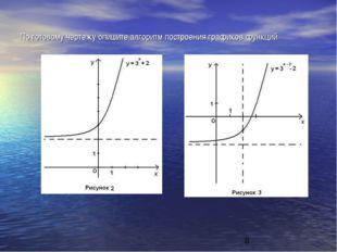 По готовому чертежу опишите алгоритм построения графиков функций