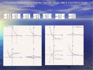 2.На рисунках изображены линии, надо им в соответствии подписать уравнения.