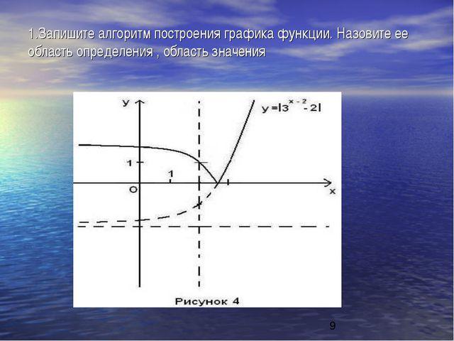 1.Запишите алгоритм построения графика функции. Назовите ее область определен...