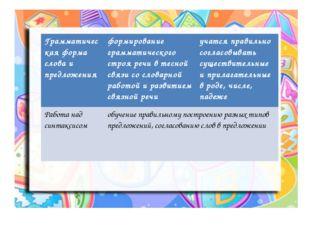 Грамматическая форма слова и предложения формирование грамматического строя