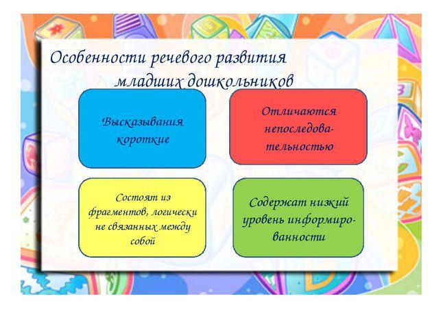 Особенности речевого развития младших дошкольников Высказывания короткие Отл...