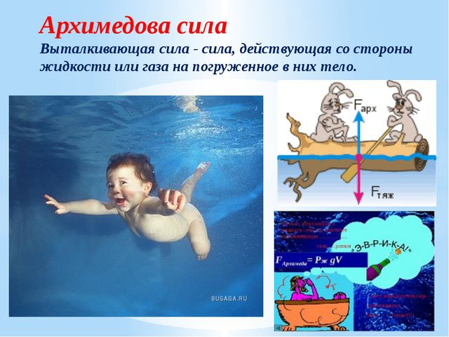 Архимедова сила Выталкивающая сила - сила, действующая со стороны жидкости ил...