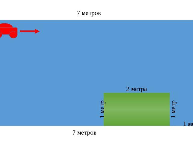 7 метров 7 метров 3 метра 3 метра 1 метр 1 метр 2 метра 1 метр
