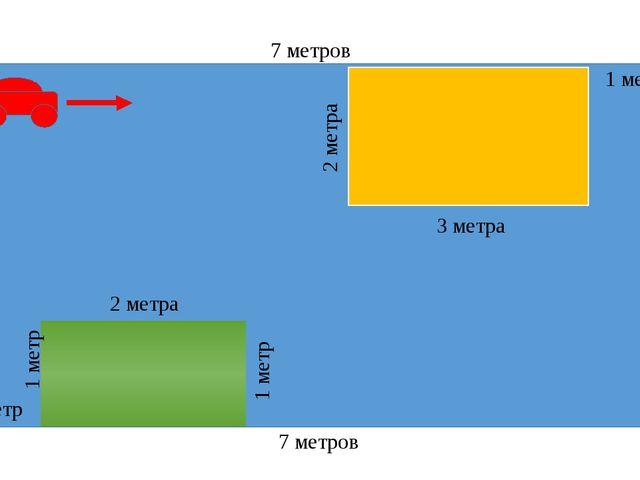 7 метров 7 метров 3 метра 1 метр 1 метр 2 метра 1 метр 3 метра 1 метр 3 метр...