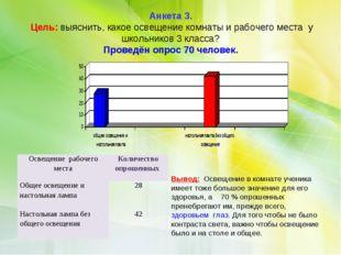 Анкета 3. Цель: выяснить, какое освещение комнаты и рабочего места у школьник
