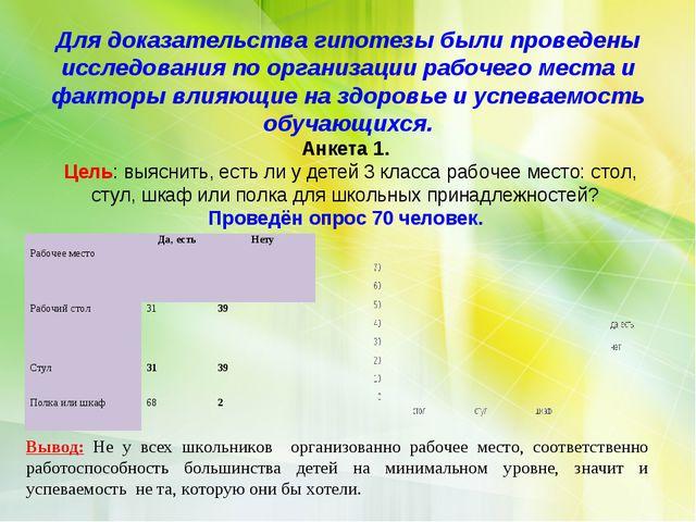 Для доказательства гипотезы были проведены исследования по организации рабоче...