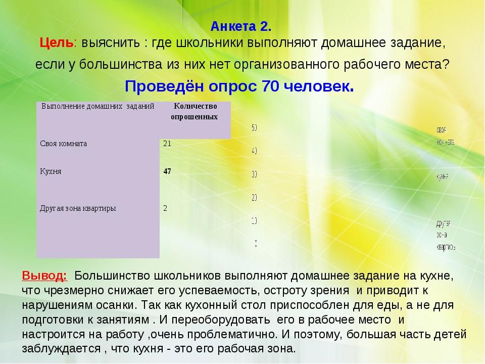 Анкета 2. Цель: выяснить : где школьники выполняют домашнее задание, если у б...
