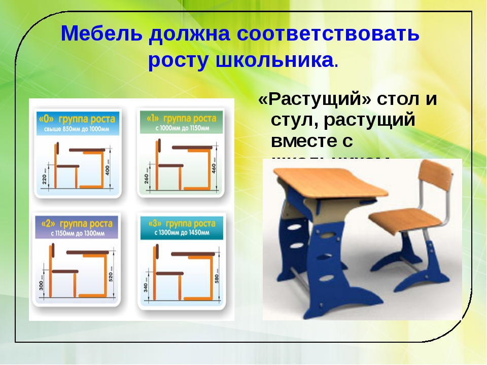 Мебель должна соответствовать росту школьника. «Растущий» стол и стул, расту...