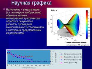 Научная графика Назначение – визуализация (т.е. наглядное изображение) объект