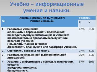 Учебно – информационные умения и навыки. № Анкета « Умеешь ли ты учиться?» Ум