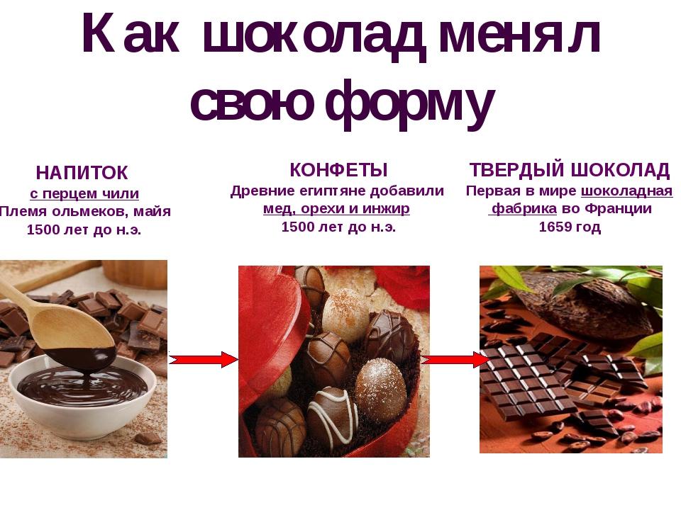 Как шоколад менял свою форму НАПИТОК с перцем чили Племя ольмеков, майя 1500...